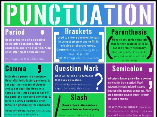 Punctuation Poster (A1)