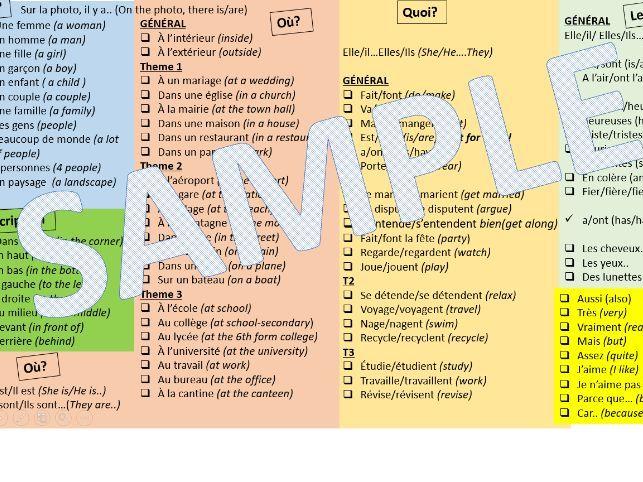 New French GCSE -photo description- chatty mat  (AQA themes)