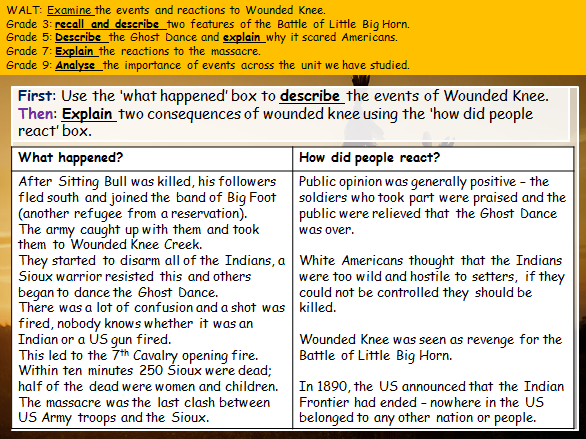 American West (Edexcel history 9-1) Wounded Knee and Ghost Dance