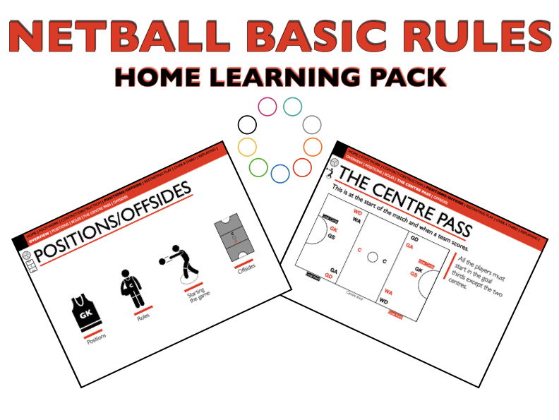 Netball   Basic Rules   Home learning pack   EDITABLE