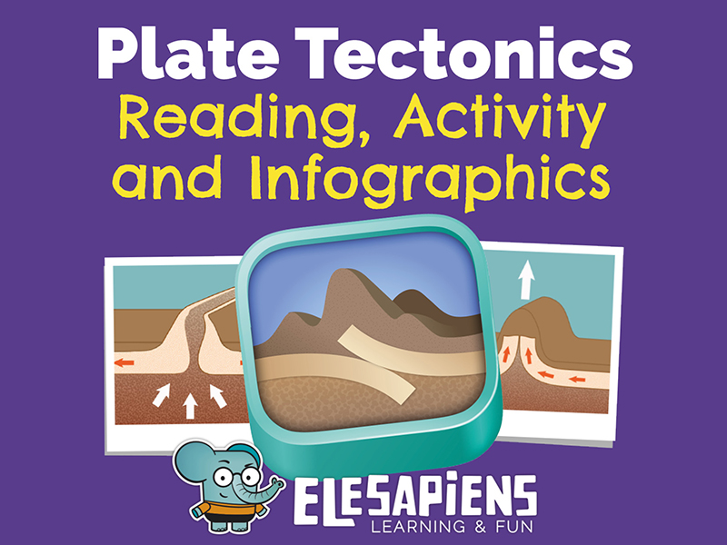 Plate Tectonics reading, activity and infographics
