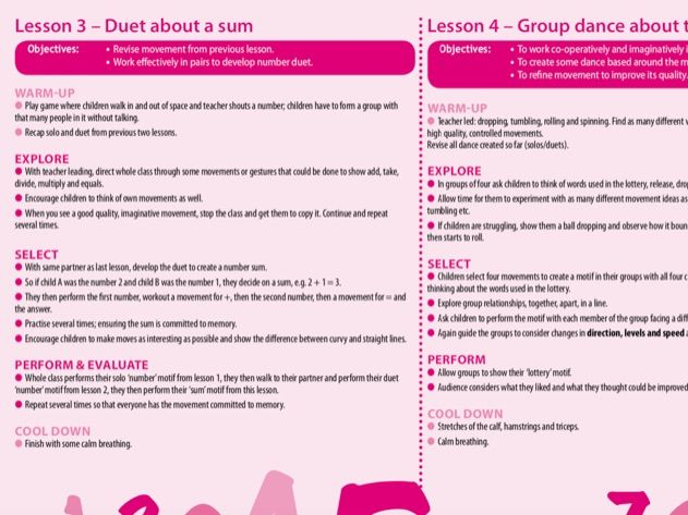 Year 3 Unit of Dance Planning