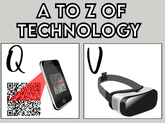 A to Z of Technology Cards