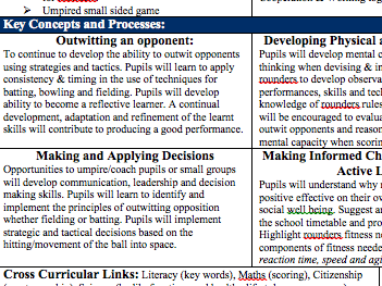 P.E Rounders - Schemes of Work (KS3)