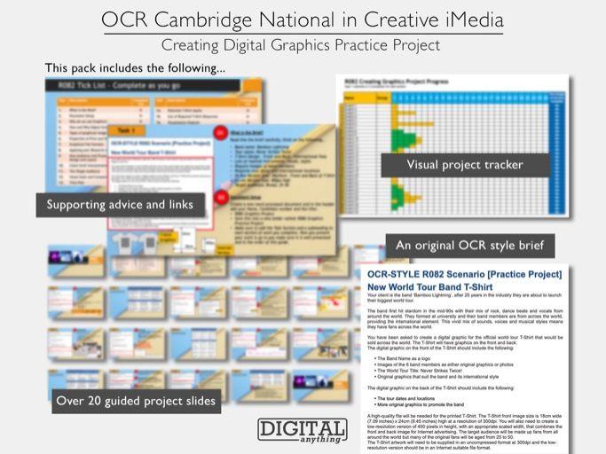 OCR-Style Creative iMedia Practice Project: Creating Digital Graphics (Level 1/2, KS4)