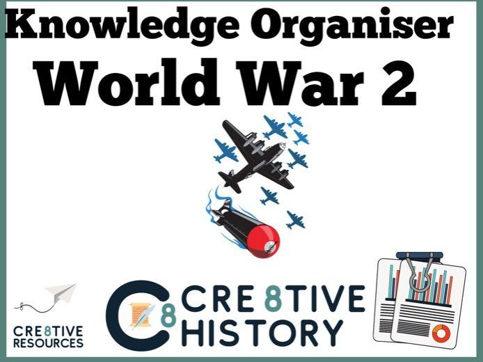 WWII Knowledge Organiser