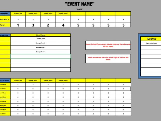 Sports Event/Day Scoring System