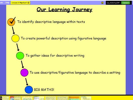 Year 6 Adventure Narrative Unit Pack - Figurative Language, Cohesion, Sentence Structure & Dialogue