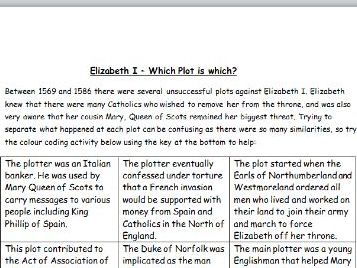 Plots against Elizabeth I
