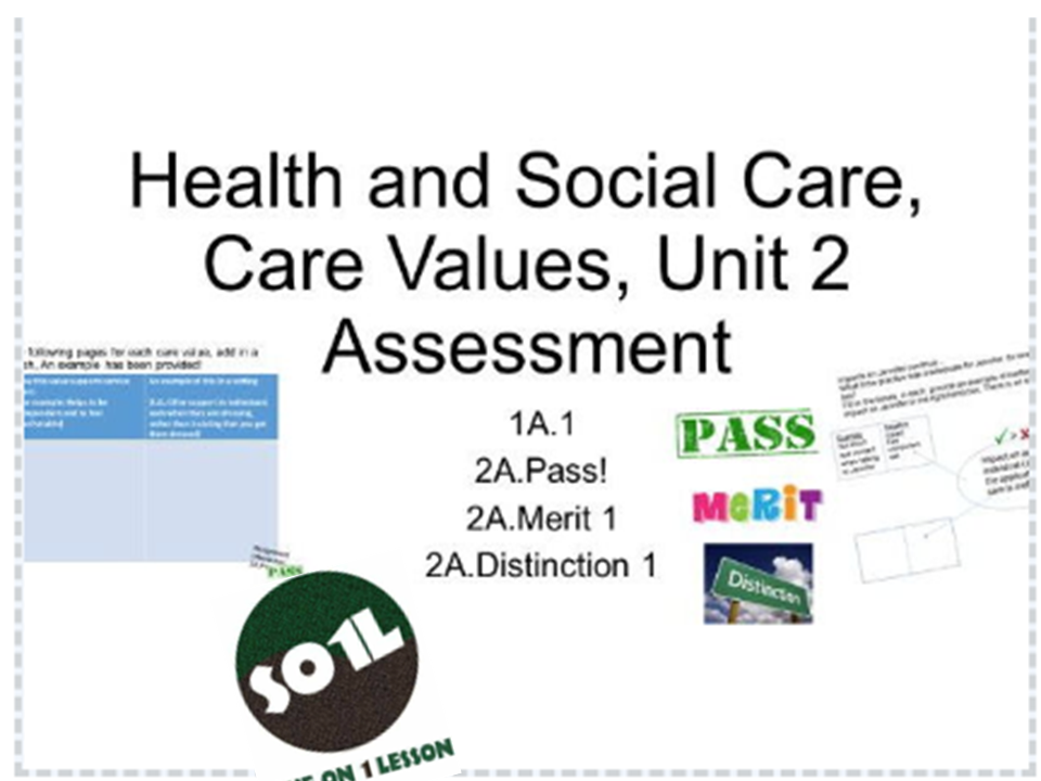 unit 2 health social care Level 2 health and social care diploma: assessment workbook unit dem 201 dementia awareness: unit dem 201 library download book (pdf and doc) tarrant trains gun dogs.