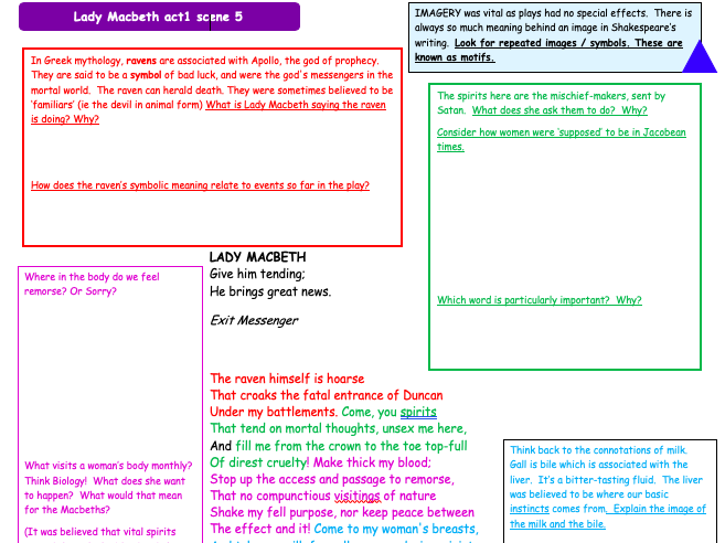 At 1 scene 5 Lady Macbeth's soliloquy - 'the raven himself is hoarse...' analysis