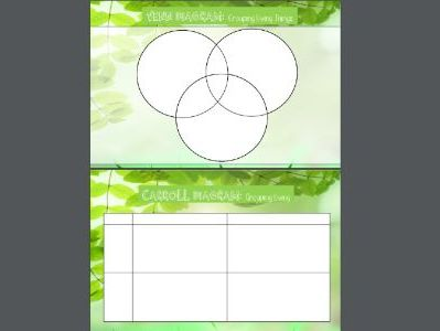 Living things and their habitats classification activity. Venn and Carroll Diagram