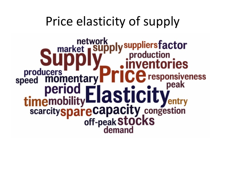 A Level Business/Economics Price Elasticity of Supply Lesson (PeS)