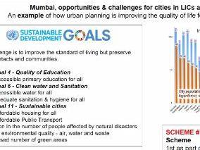 AQA Mumbai challenge