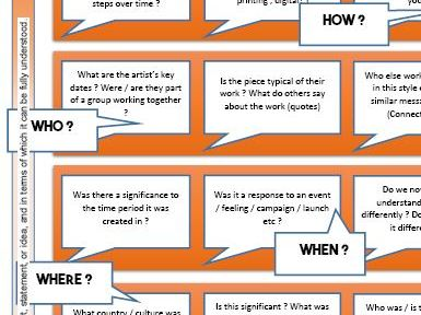 Graphic Design: Helping students analyse CONTEXT  worksheet