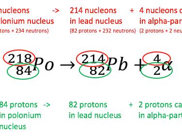 Nuclear Radiation - AQA GCSE Revision