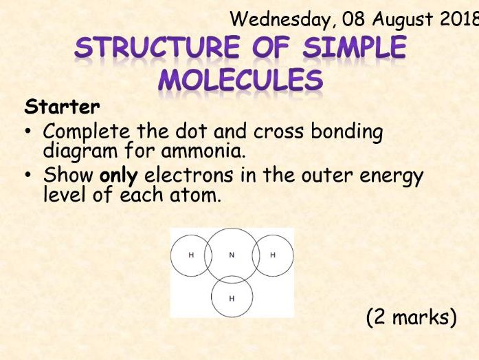 AQA Chemistry Topic 3: Structure of Simple Molecules