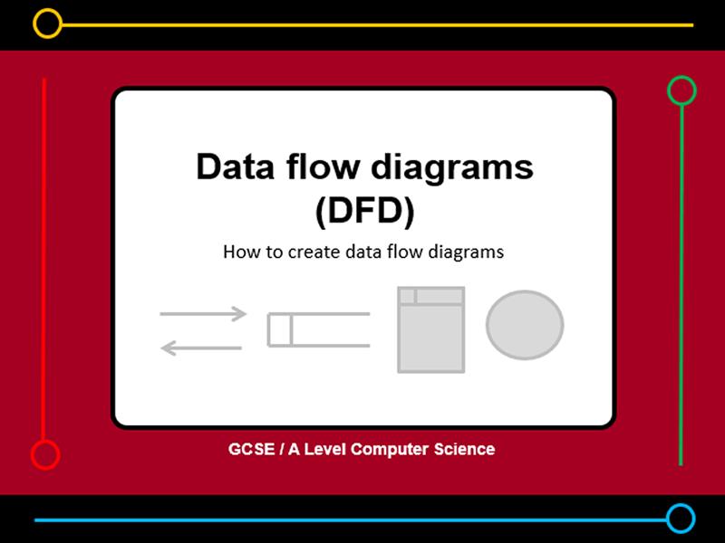 Data flow diagram presentation