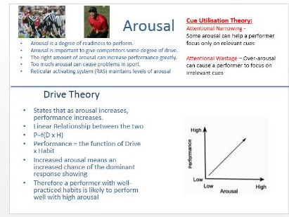 AQA New A Level PE. Sports Psychology - Arousal Revision Slides.
