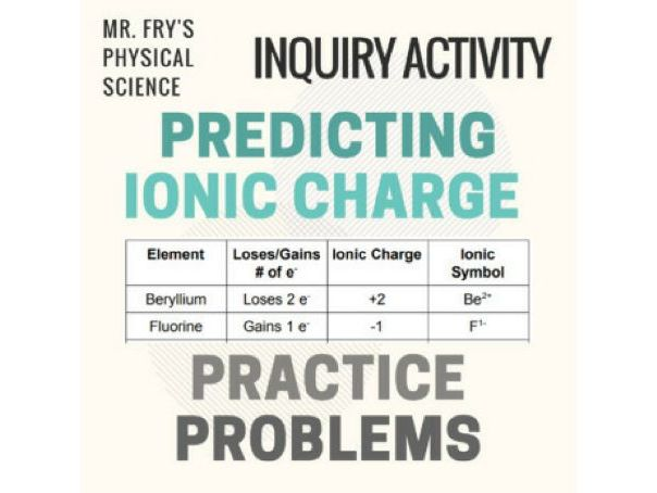 Predicting Ionic Charge Practice  (HS-PS1-1)