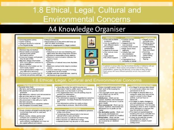 J276 1.8 Ethical, Legal, Cultural and  Environmental Concerns (Computing) Knowledge Organiser