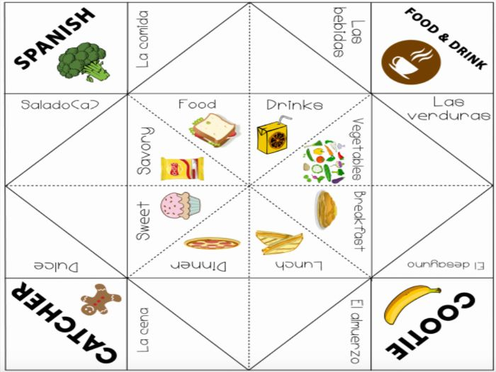 Basic Spanish Vocabulary: Food and Drink Cootie Catcher Game