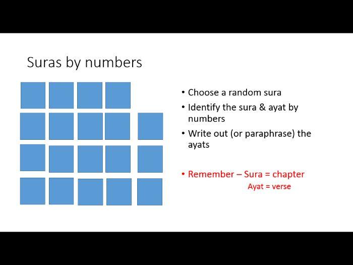 Eduqas/WJEC Islam A Level Qur'an Sura Passage Revision Tool