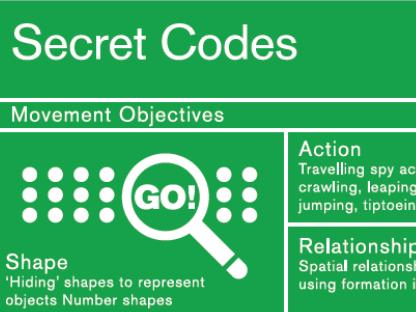 Secret Agents - KS2 Dance Lesson Plan