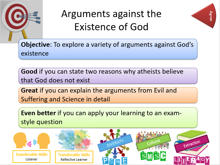 AQA Existence of God: Arguments Against the Existence of God - Whole Lesson