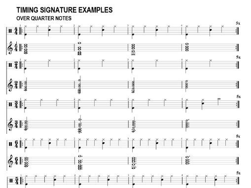 Time Signatures (upper school) 2/4 3/4 4/4 5/4 6/4 7/4 6/8 7/8