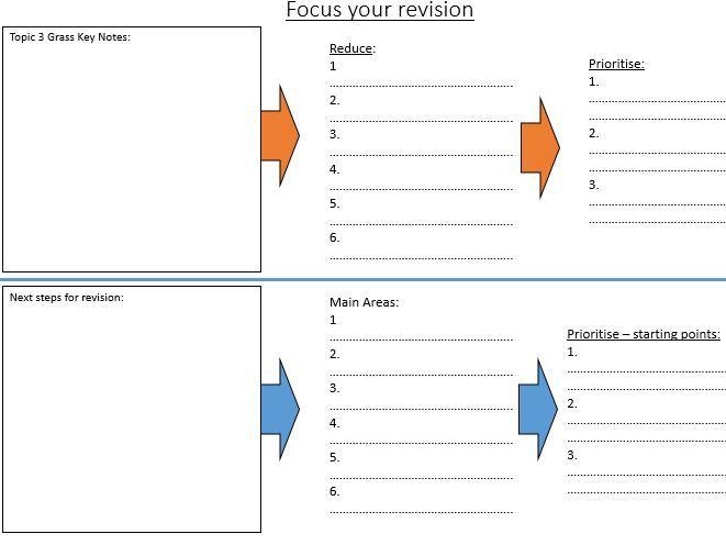 PiXL think hard revision sheet