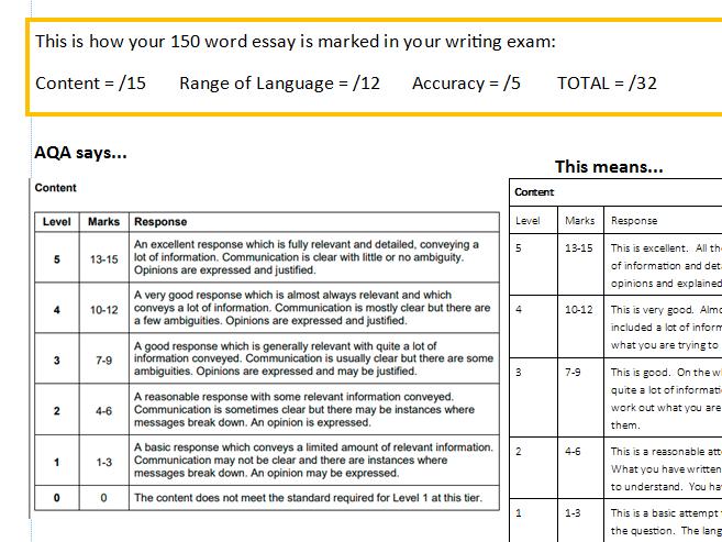 AQA 2016 Higher Writing 150 word essay pupil-friendly markscheme