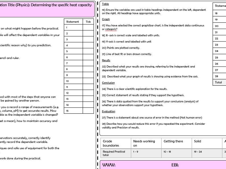 AQA Trilogy Required Practical Formative assessment sheets - for Biology (B1/B2) Chemistry (C1/C2) and Physics (P1/P2).