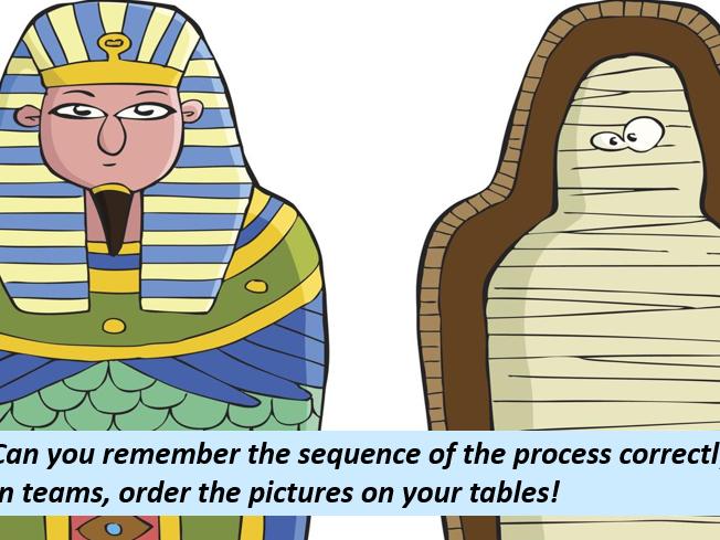 Cornerstones Pharaohs linked History lesson slide show_Mummification Process