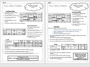 Two-way tables Differentiated Worksheets - Data/Statistics - KS2