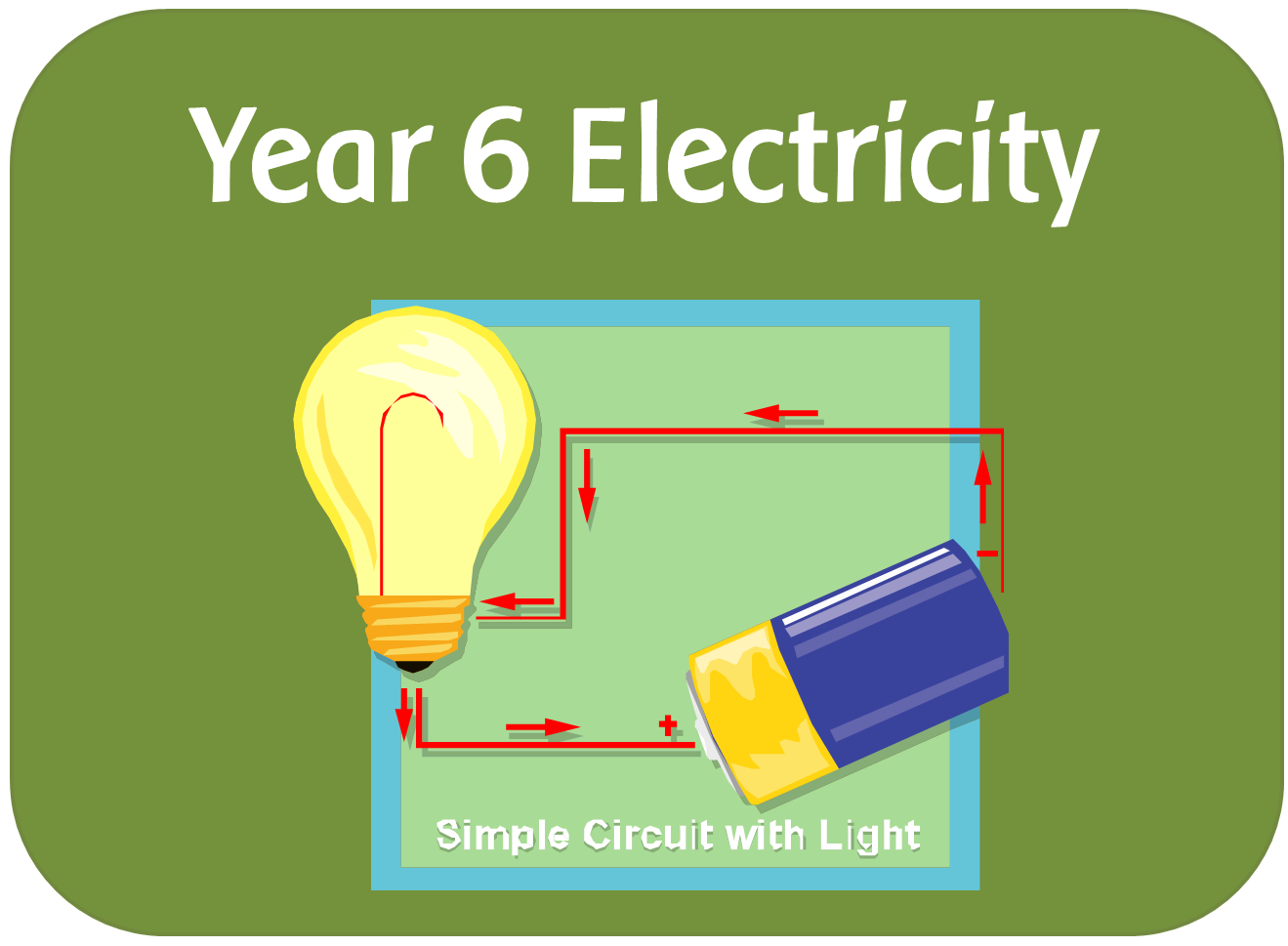 Electricity Year 6 Unit By Rdhacking Teaching Resources Tes Planning A Electrical Circuit Science Topic Powerpoint Lessons Activities And Display Pack