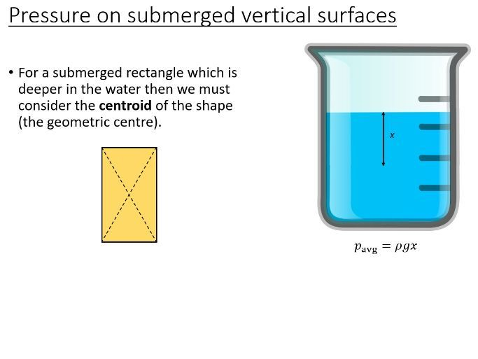 BTec Engineering - Hydrostatic Pressure (PowerPoint)