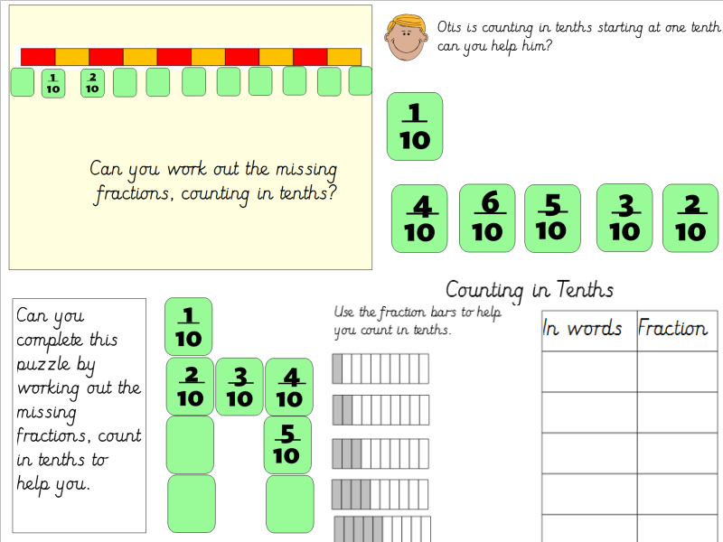 Year 3 Counting in Tenths