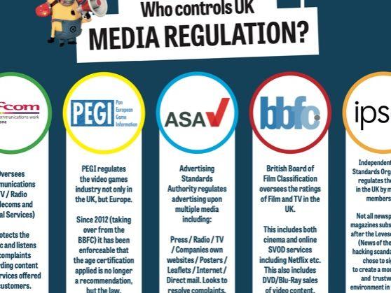 Media Studies UK Regulation A1 Poster