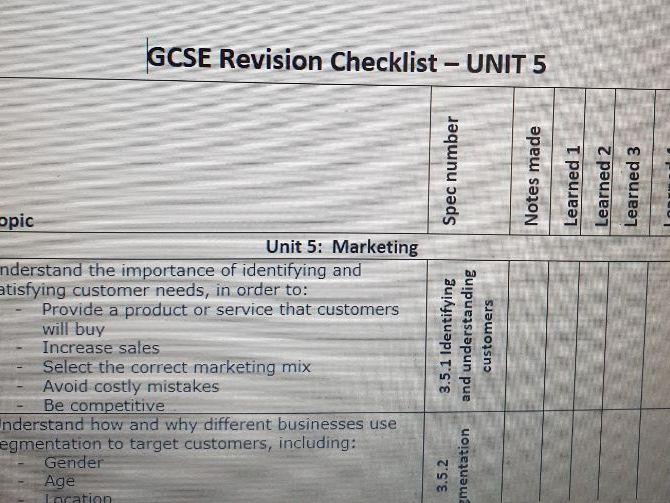 AQA GCSE (9-1) Business Revision List Unit 5