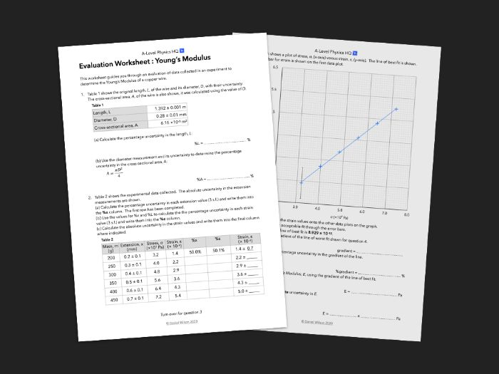 Evaluation worksheet for Young's Modulus experiment