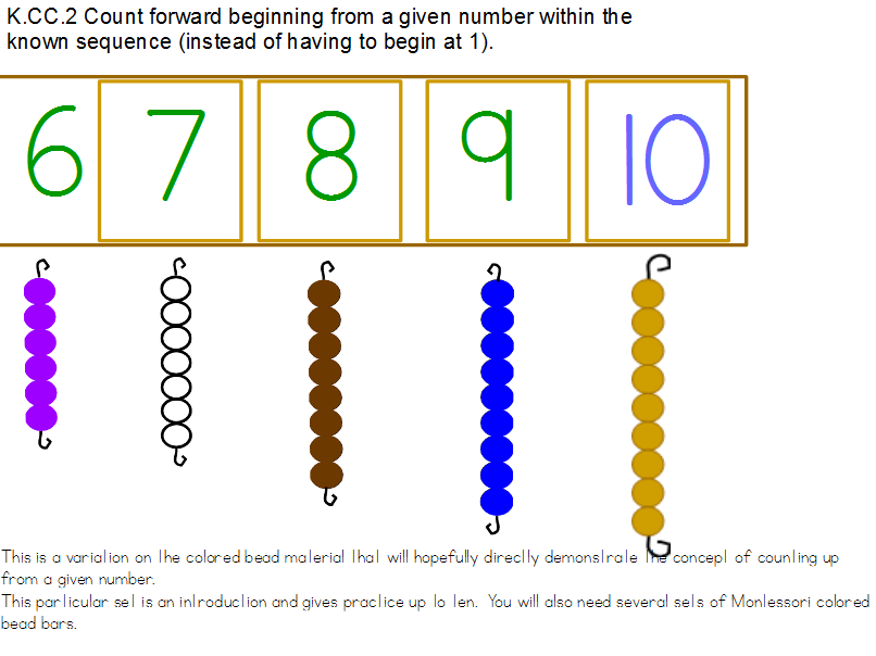 Counting From Any Number Up to 10