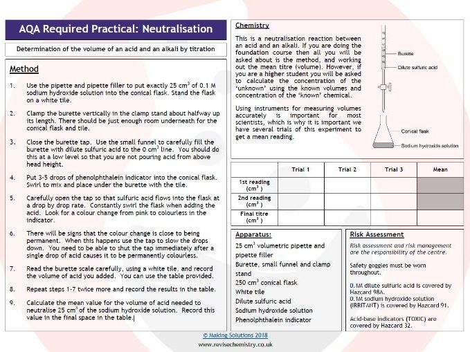 AQA Required Practical 2 - Neutralisation/Titration