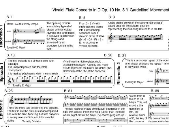 Vivaldi Revision Maps - AQA A Level Music