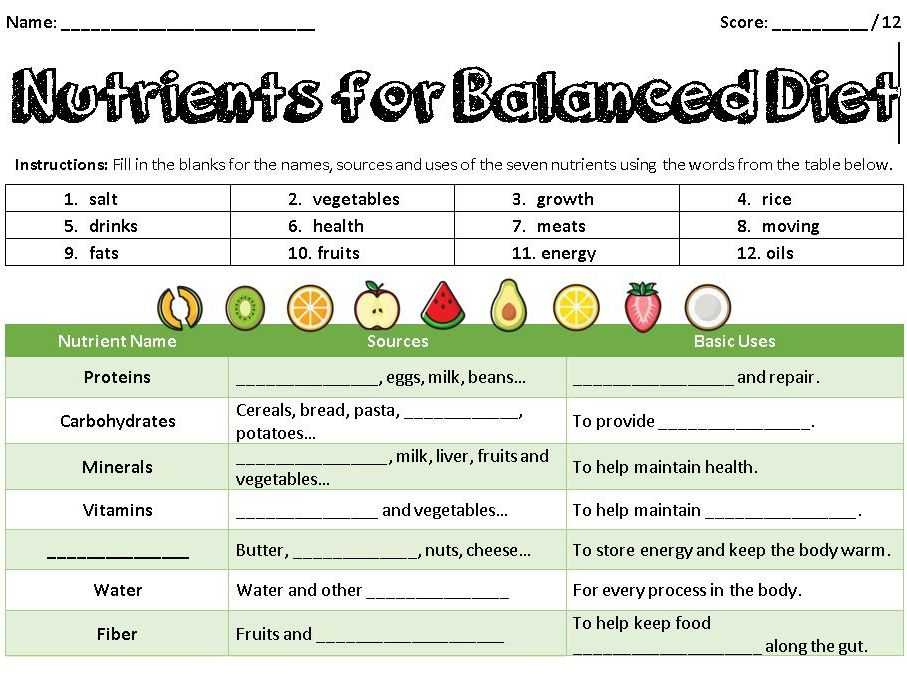Nutrients for a Balanaced Diet - Names, Sources and Uses Fill in the Blanks