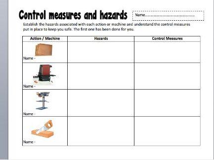 Hazards and control measures homework