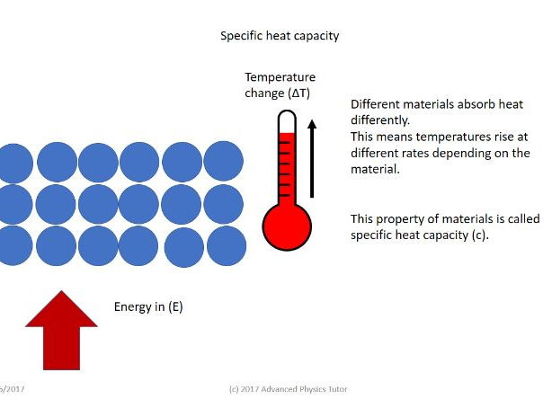 GCSE  Physics - Heat energy, specific heat capacity and specific latent heat explained