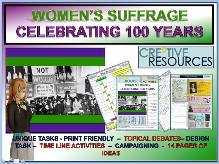 Votes for Women's Rights - Suffragettes - Women's Suffrage