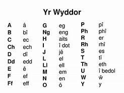 ANIFEILIAD YN Y GYMRAEG cyfnod sylfaen / Cymraeg Ail iaith WELSH animals