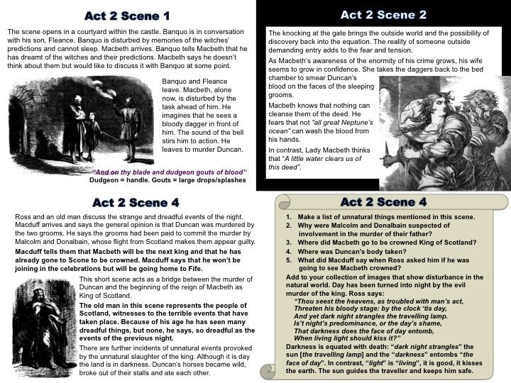 Macbeth Act Two Slide Pack
